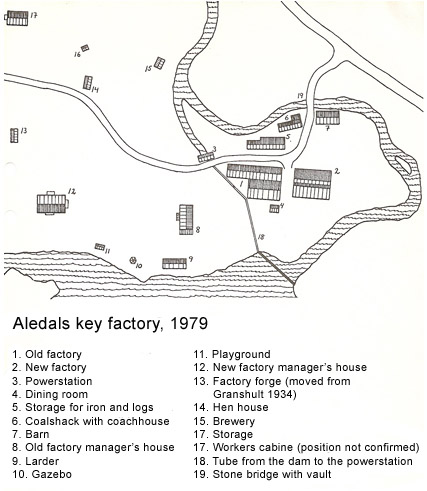 The size and position of the buildings in 1979